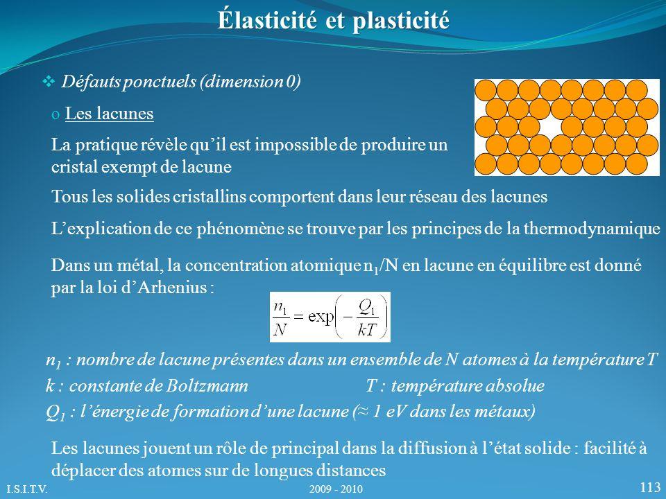 113 Élasticité et plasticité o Les lacunes Défauts ponctuels (dimension 0) La pratique révèle quil est impossible de produire un cristal exempt de lacune Tous les solides cristallins comportent dans leur réseau des lacunes Lexplication de ce phénomène se trouve par les principes de la thermodynamique Dans un métal, la concentration atomique n 1 /N en lacune en équilibre est donné par la loi dArhenius : n 1 : nombre de lacune présentes dans un ensemble de N atomes à la température T k : constante de Boltzmann T : température absolue Q 1 : lénergie de formation dune lacune ( 1 eV dans les métaux) Les lacunes jouent un rôle de principal dans la diffusion à létat solide : facilité à déplacer des atomes sur de longues distances I.S.I.T.V.