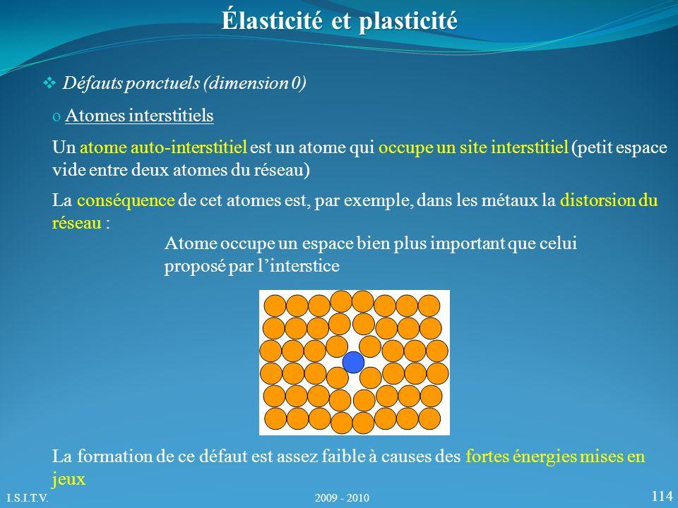 114 Élasticité et plasticité o Atomes interstitiels Défauts ponctuels (dimension 0) Un atome auto-interstitiel est un atome qui occupe un site interst