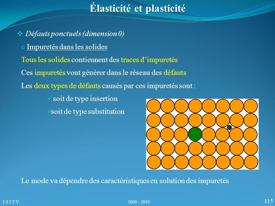 115 Élasticité et plasticité o Impuretés dans les solides Défauts ponctuels (dimension 0) Tous les solides contiennent des traces dimpuretés Ces impur