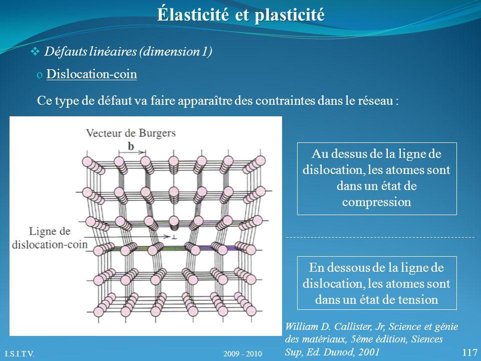 117 Élasticité et plasticité Défauts linéaires (dimension 1) o Dislocation-coin Ce type de défaut va faire apparaître des contraintes dans le réseau :