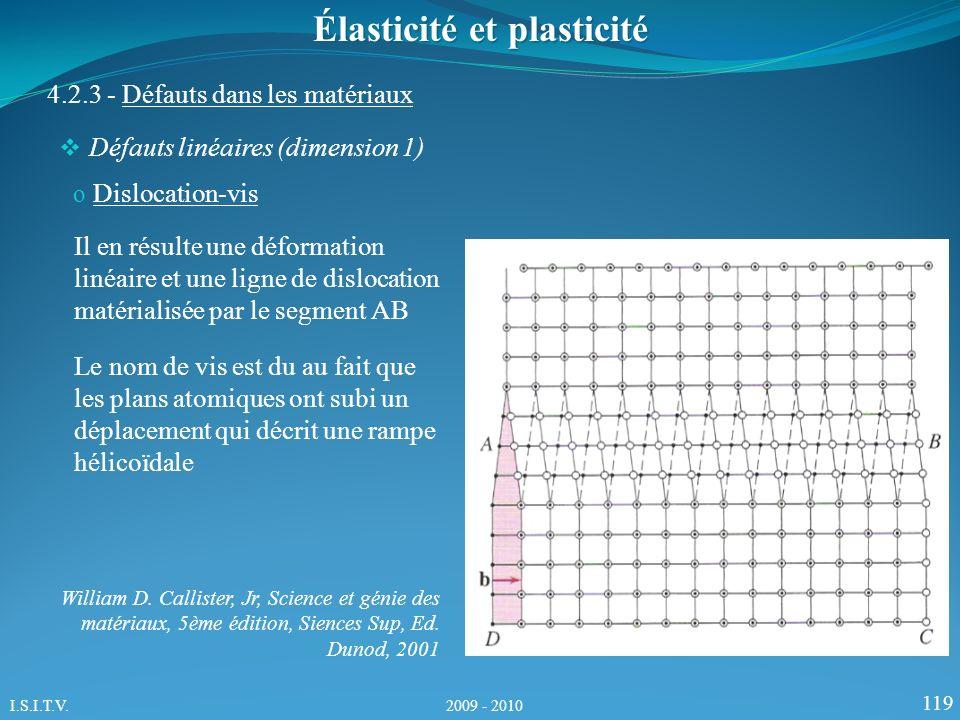 119 Élasticité et plasticité 4.2.3 - Défauts dans les matériaux Défauts linéaires (dimension 1) o Dislocation-vis Il en résulte une déformation linéai