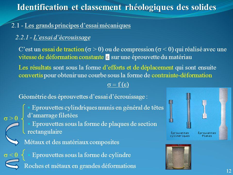 12 Identification et classement rhéologiques des solides 2.1 - Les grands principes dessai mécaniques Les résultats sont sous la forme defforts et de