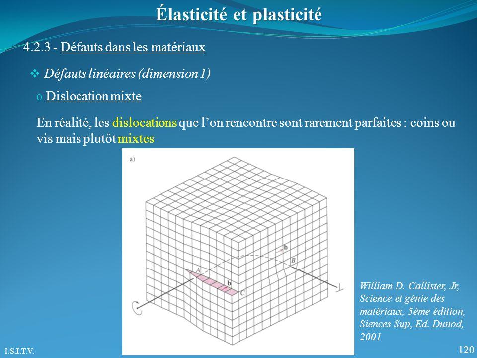 120 Élasticité et plasticité 4.2.3 - Défauts dans les matériaux Défauts linéaires (dimension 1) o Dislocation mixte En réalité, les dislocations que l