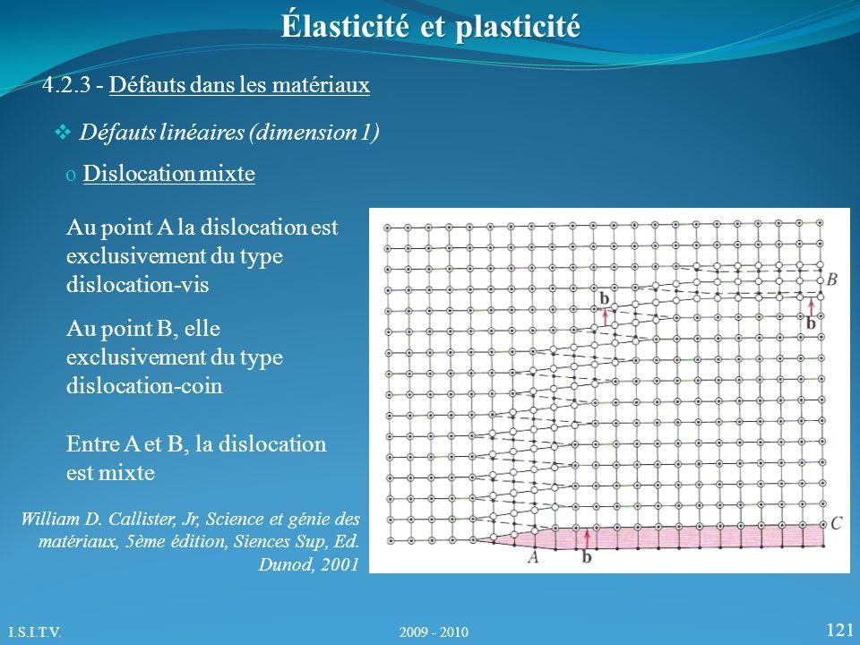 121 Élasticité et plasticité 4.2.3 - Défauts dans les matériaux Défauts linéaires (dimension 1) o Dislocation mixte Au point A la dislocation est exclusivement du type dislocation-vis William D.