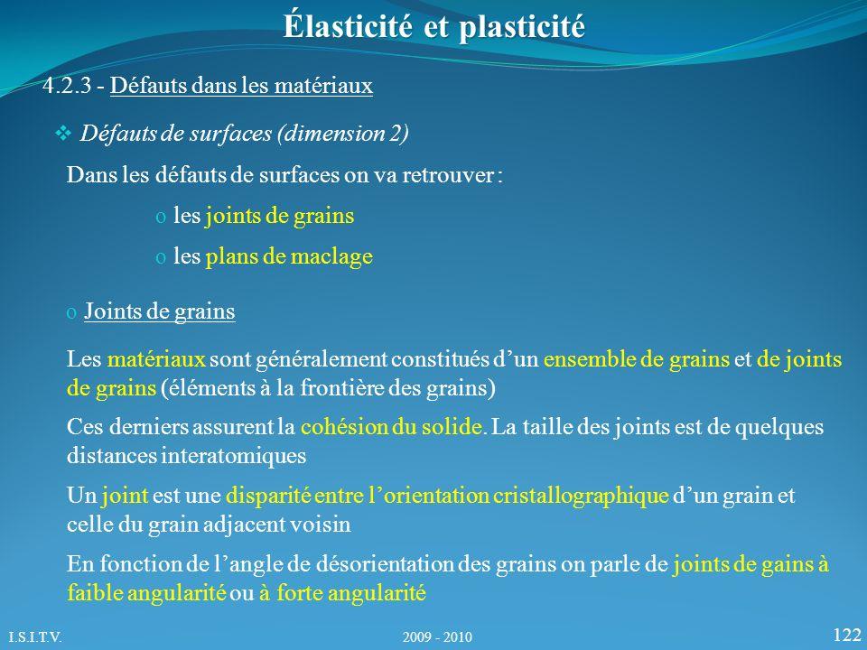 122 Élasticité et plasticité 4.2.3 - Défauts dans les matériaux Dans les défauts de surfaces on va retrouver : o les joints de grains Défauts de surfa