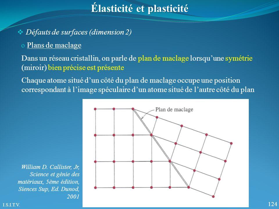 124 Élasticité et plasticité Défauts de surfaces (dimension 2) o Plans de maclage Dans un réseau cristallin, on parle de plan de maclage lorsquune sym