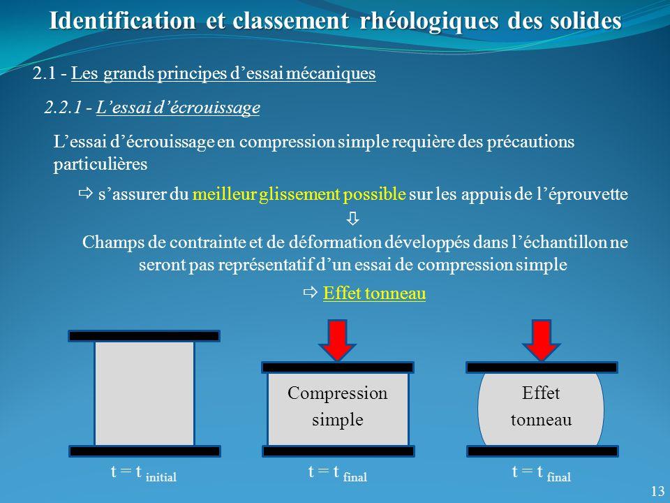 13 Identification et classement rhéologiques des solides 2.1 - Les grands principes dessai mécaniques 2.2.1 - Lessai décrouissage Lessai décrouissage