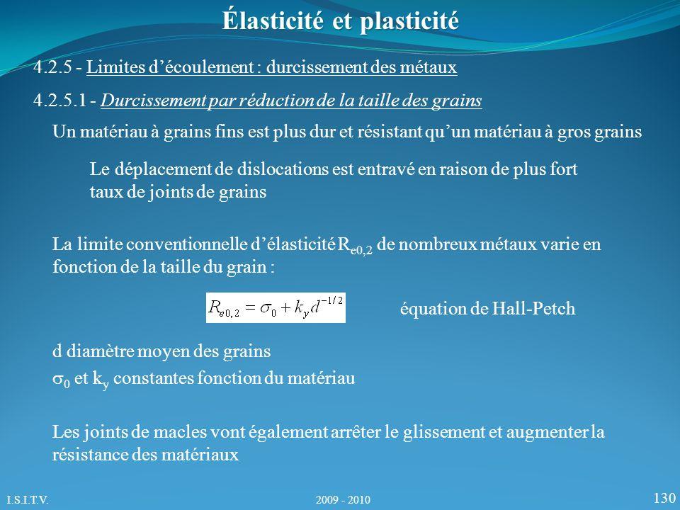 130 Élasticité et plasticité 4.2.5 - Limites découlement : durcissement des métaux Un matériau à grains fins est plus dur et résistant quun matériau à gros grains 4.2.5.1 - Durcissement par réduction de la taille des grains Le déplacement de dislocations est entravé en raison de plus fort taux de joints de grains La limite conventionnelle délasticité R e0,2 de nombreux métaux varie en fonction de la taille du grain : équation de Hall-Petch d diamètre moyen des grains 0 et k y constantes fonction du matériau Les joints de macles vont également arrêter le glissement et augmenter la résistance des matériaux I.S.I.T.V.