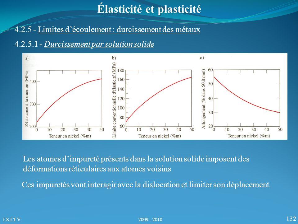132 Élasticité et plasticité 4.2.5 - Limites découlement : durcissement des métaux 4.2.5.1 - Durcissement par solution solide Les atomes dimpureté pré