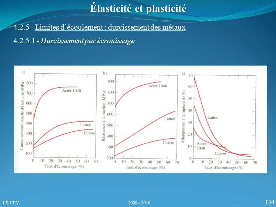 134 Élasticité et plasticité 4.2.5 - Limites découlement : durcissement des métaux 4.2.5.1 - Durcissement par écrouissage I.S.I.T.V. 2009 - 2010