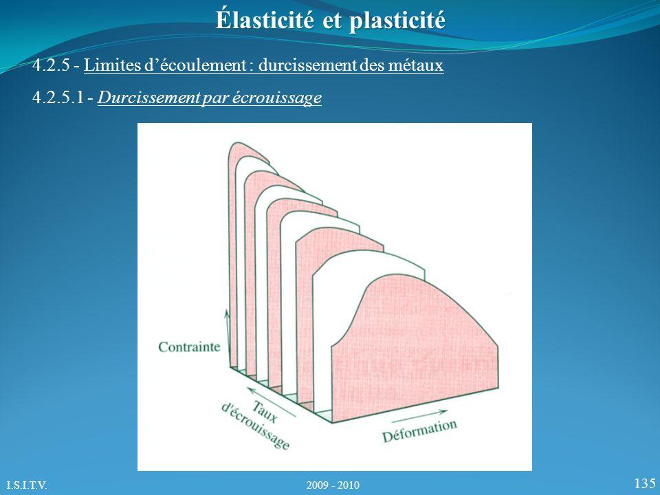 135 Élasticité et plasticité 4.2.5 - Limites découlement : durcissement des métaux 4.2.5.1 - Durcissement par écrouissage I.S.I.T.V. 2009 - 2010