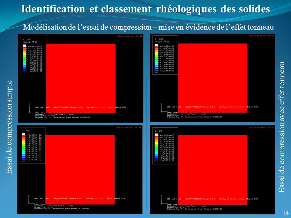 14 Identification et classement rhéologiques des solides Modélisation de lessai de compression – mise en évidence de leffet tonneau Essai de compressi