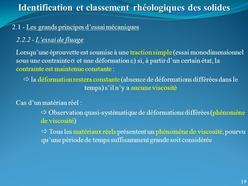 19 Identification et classement rhéologiques des solides 2.1 - Les grands principes dessai mécaniques 2.2.2 - Lessai de fluage Lorsquune éprouvette es
