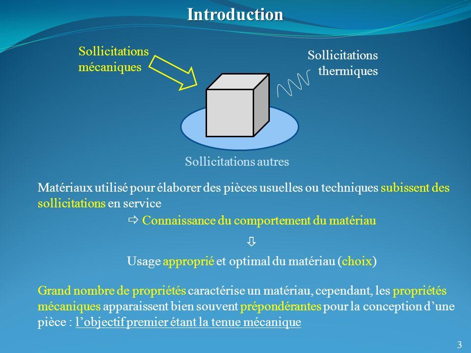 3 Matériaux utilisé pour élaborer des pièces usuelles ou techniques subissent des sollicitations en service Usage approprié et optimal du matériau (ch