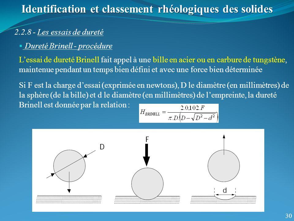 30 Identification et classement rhéologiques des solides 2.2.8 - Les essais de dureté Dureté Brinell - procédure Lessai de dureté Brinell fait appel à une bille en acier ou en carbure de tungstène, maintenue pendant un temps bien défini et avec une force bien déterminée Si F est la charge dessai (exprimée en newtons), D le diamètre (en millimètres) de la sphère (de la bille) et d le diamètre (en millimètres) de lempreinte, la dureté Brinell est donnée par la relation :