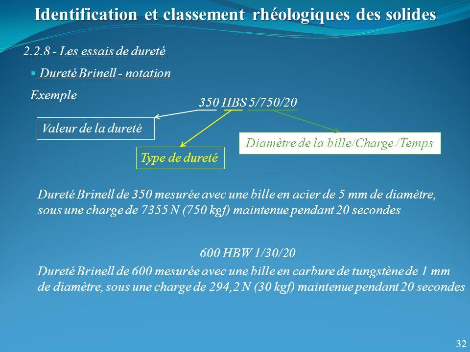 32 Identification et classement rhéologiques des solides 2.2.8 - Les essais de dureté Dureté Brinell - notation Exemple 350 HBS 5/750/20 Dureté Brinel
