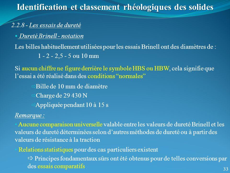 33 Identification et classement rhéologiques des solides 2.2.8 - Les essais de dureté Dureté Brinell - notation Les billes habituellement utilisées po