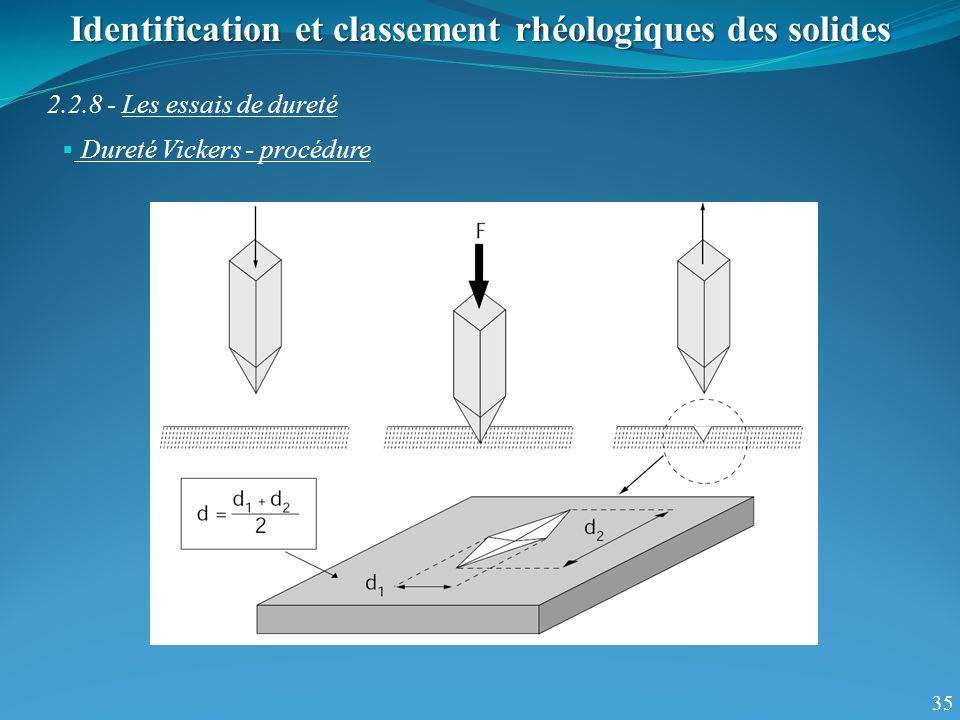 35 Identification et classement rhéologiques des solides 2.2.8 - Les essais de dureté Dureté Vickers - procédure