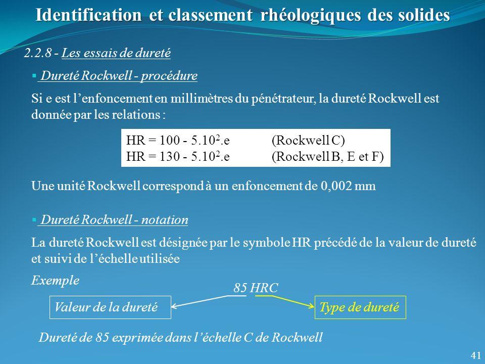 41 Identification et classement rhéologiques des solides 2.2.8 - Les essais de dureté Dureté Rockwell - procédure Si e est lenfoncement en millimètres du pénétrateur, la dureté Rockwell est donnée par les relations : Une unité Rockwell correspond à un enfoncement de 0,002 mm HR = 100 - 5.10 2.e (Rockwell C) HR = 130 - 5.10 2.e (Rockwell B, E et F) Dureté Rockwell - notation La dureté Rockwell est désignée par le symbole HR précédé de la valeur de dureté et suivi de léchelle utilisée Exemple 85 HRC Valeur de la duretéType de dureté Dureté de 85 exprimée dans léchelle C de Rockwell