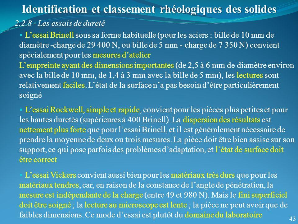 43 Identification et classement rhéologiques des solides 2.2.8 - Les essais de dureté Lessai Brinell sous sa forme habituelle (pour les aciers : bille