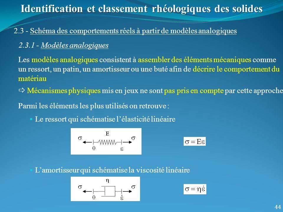 44 Identification et classement rhéologiques des solides 2.3 - Schéma des comportements réels à partir de modèles analogiques 2.3.1 - Modèles analogiq
