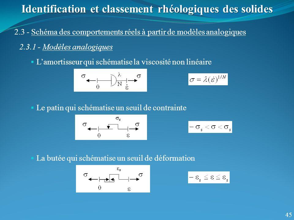 45 Identification et classement rhéologiques des solides 2.3 - Schéma des comportements réels à partir de modèles analogiques 2.3.1 - Modèles analogiques Lamortisseur qui schématise la viscosité non linéaire Le patin qui schématise un seuil de contrainte La butée qui schématise un seuil de déformation
