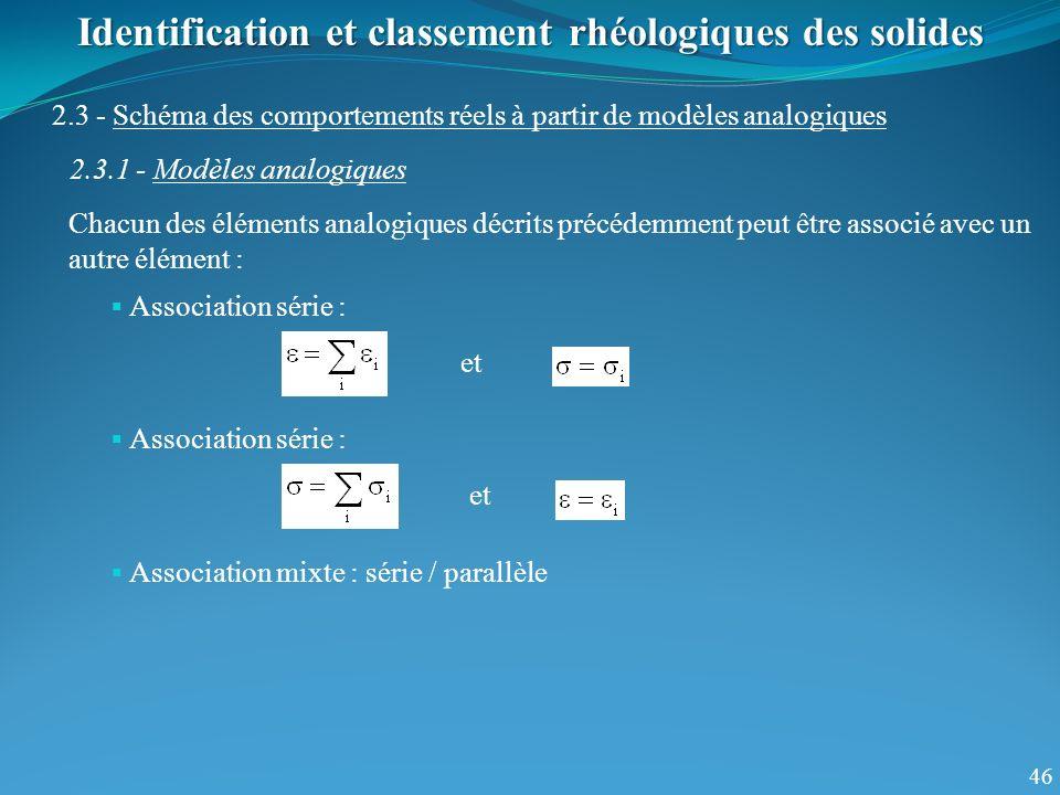 46 Identification et classement rhéologiques des solides 2.3 - Schéma des comportements réels à partir de modèles analogiques 2.3.1 - Modèles analogiq