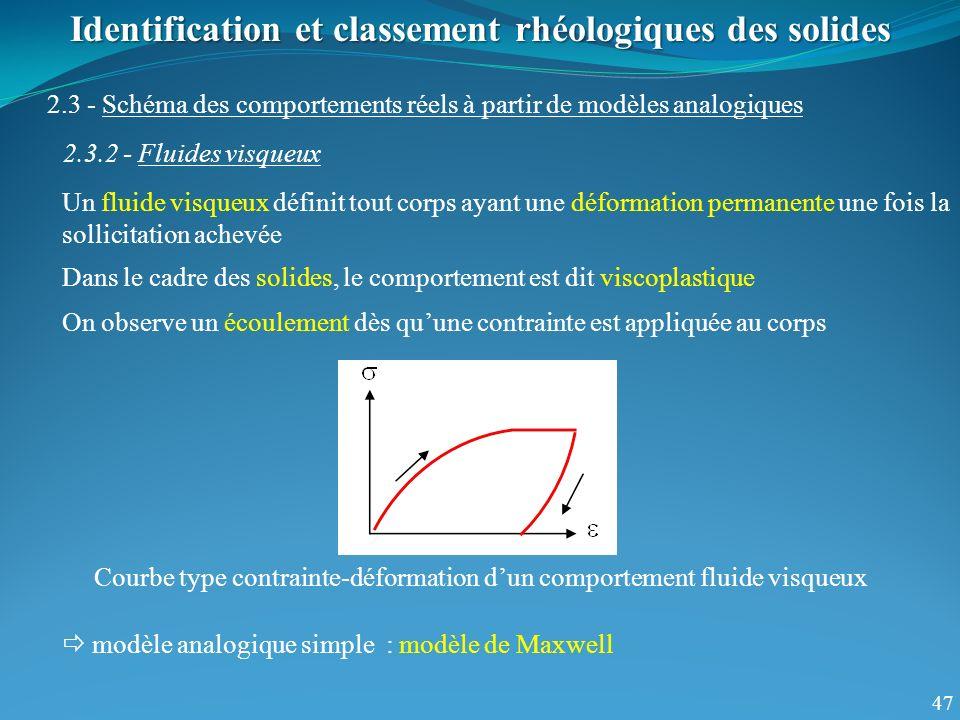 47 Identification et classement rhéologiques des solides 2.3 - Schéma des comportements réels à partir de modèles analogiques 2.3.2 - Fluides visqueux