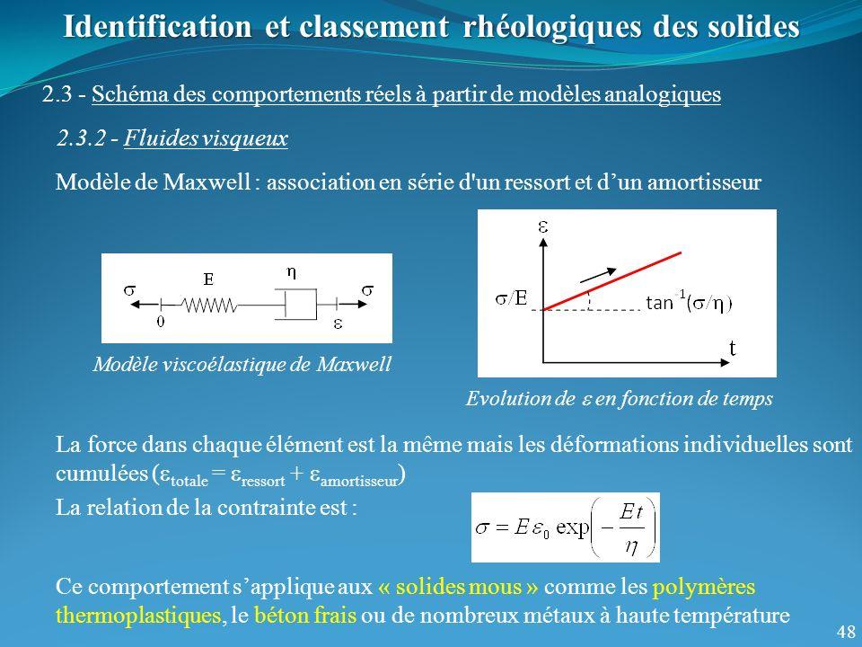 48 Identification et classement rhéologiques des solides 2.3 - Schéma des comportements réels à partir de modèles analogiques 2.3.2 - Fluides visqueux