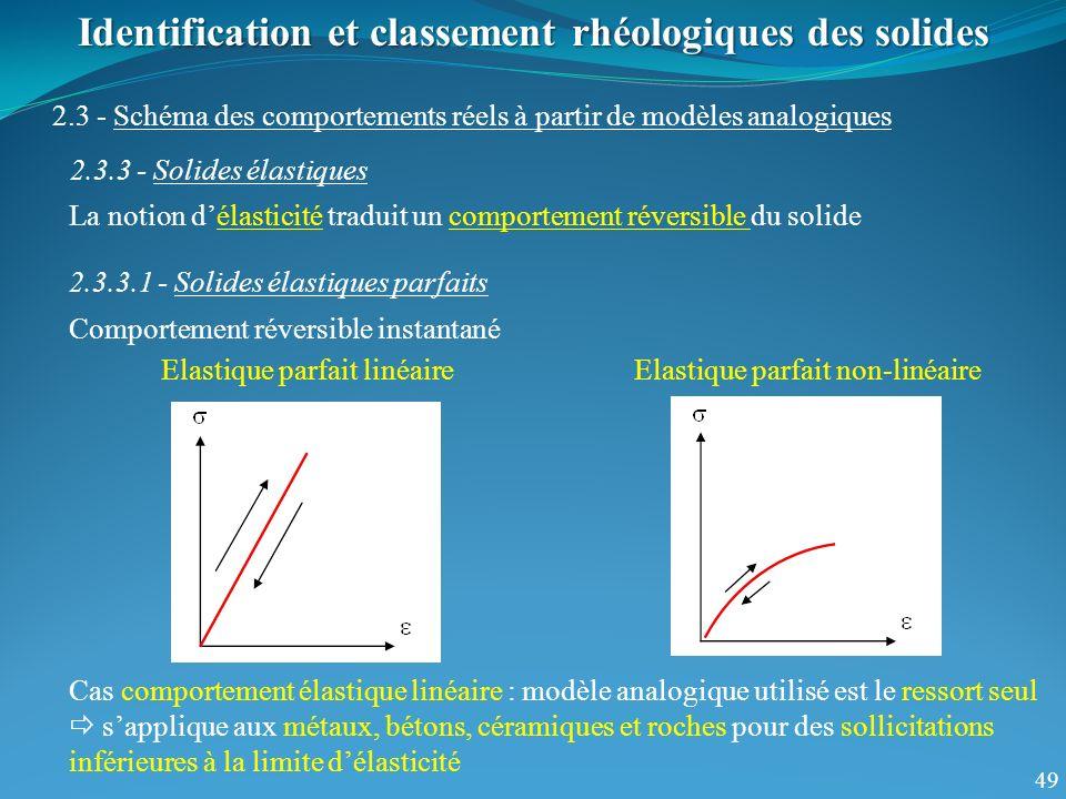 49 Identification et classement rhéologiques des solides 2.3 - Schéma des comportements réels à partir de modèles analogiques 2.3.3 - Solides élastiqu