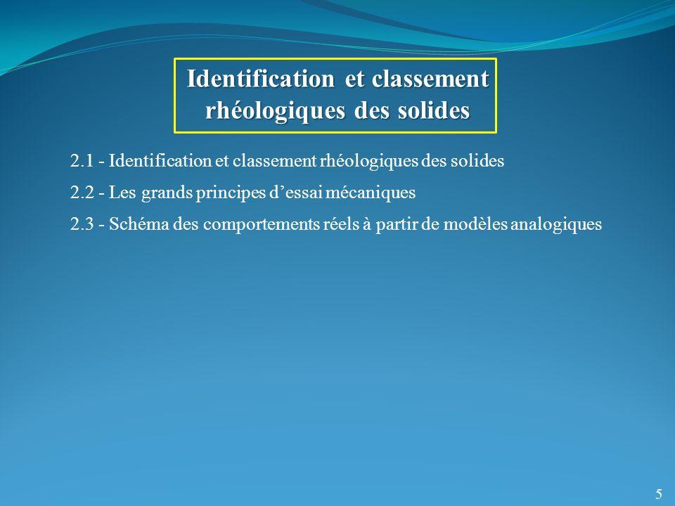 2.1 - Identification et classement rhéologiques des solides 5 Identification et classement rhéologiques des solides 2.2 - Les grands principes dessai