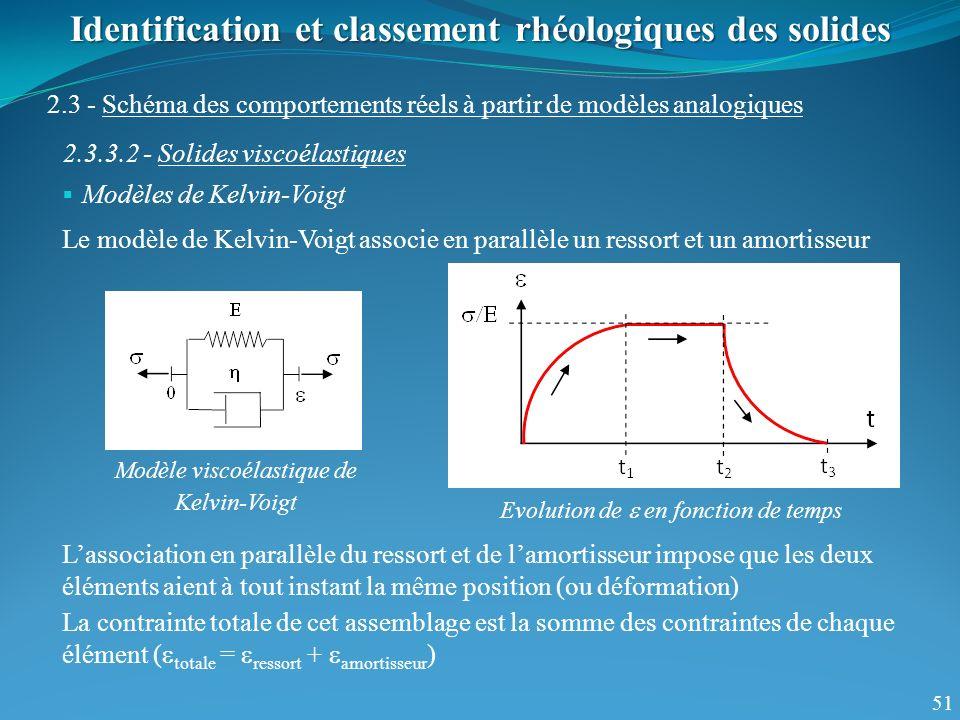 51 Identification et classement rhéologiques des solides 2.3 - Schéma des comportements réels à partir de modèles analogiques 2.3.3.2 - Solides viscoélastiques Modèles de Kelvin-Voigt Le modèle de Kelvin-Voigt associe en parallèle un ressort et un amortisseur Modèle viscoélastique de Kelvin-Voigt Evolution de en fonction de temps Lassociation en parallèle du ressort et de lamortisseur impose que les deux éléments aient à tout instant la même position (ou déformation) La contrainte totale de cet assemblage est la somme des contraintes de chaque élément ( totale = ressort + amortisseur )