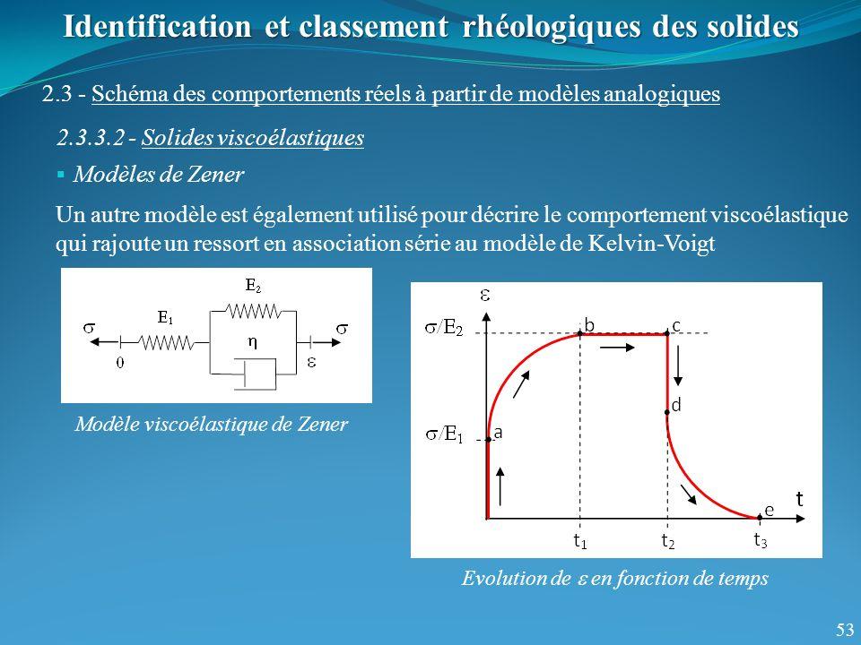 53 Identification et classement rhéologiques des solides 2.3 - Schéma des comportements réels à partir de modèles analogiques 2.3.3.2 - Solides viscoé