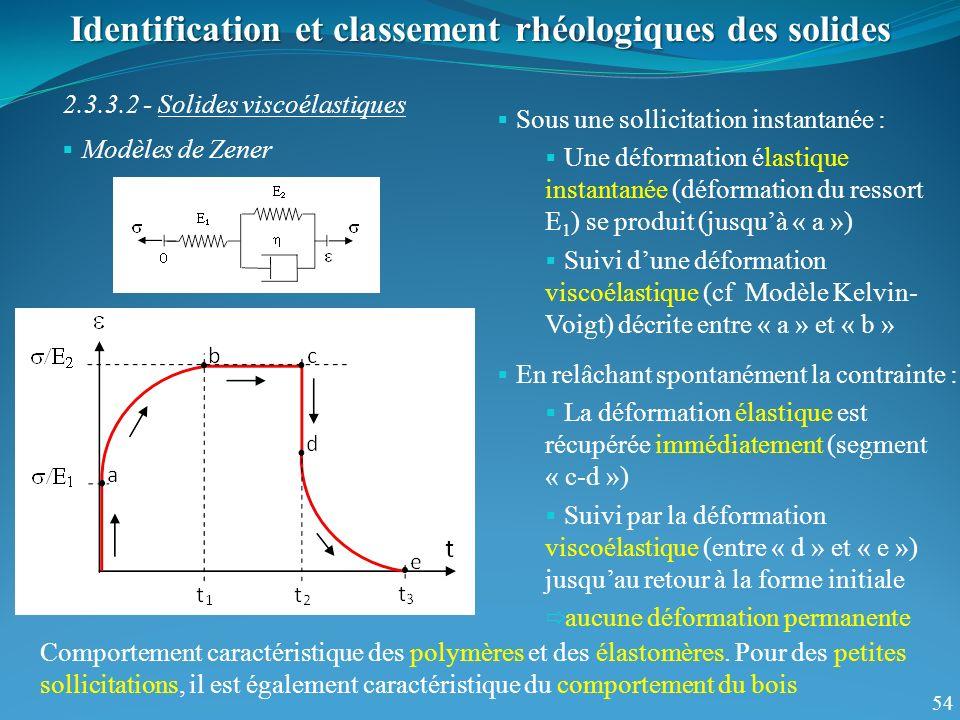 54 Identification et classement rhéologiques des solides 2.3.3.2 - Solides viscoélastiques Modèles de Zener Sous une sollicitation instantanée : Une d