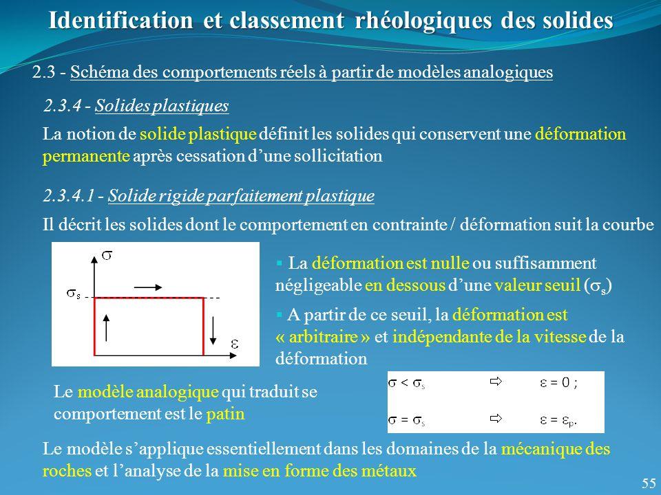 55 Identification et classement rhéologiques des solides 2.3 - Schéma des comportements réels à partir de modèles analogiques 2.3.4 - Solides plastiqu
