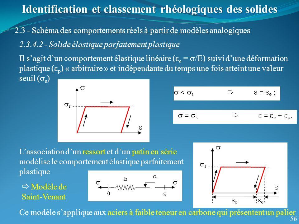 56 Identification et classement rhéologiques des solides 2.3 - Schéma des comportements réels à partir de modèles analogiques 2.3.4.2 - Solide élastiq