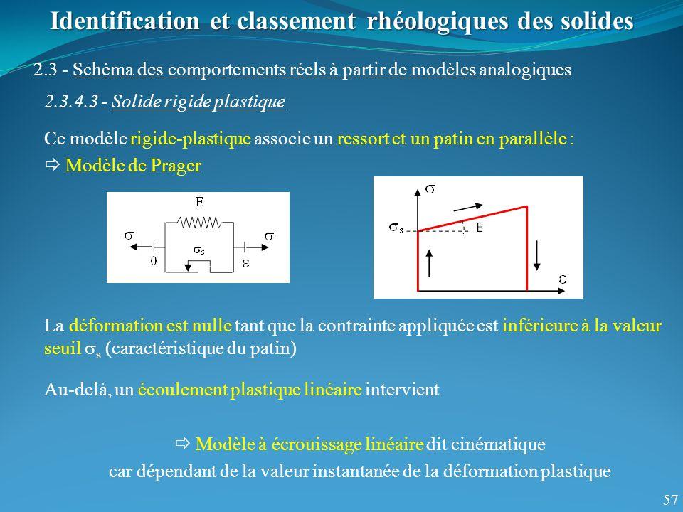 57 Identification et classement rhéologiques des solides 2.3 - Schéma des comportements réels à partir de modèles analogiques 2.3.4.3 - Solide rigide