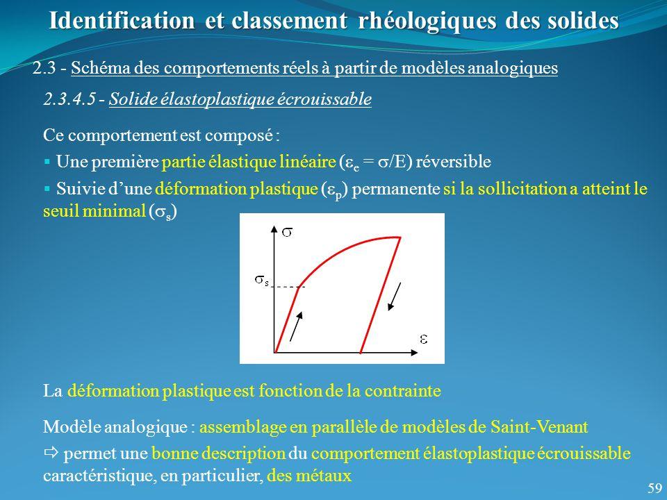 59 Identification et classement rhéologiques des solides 2.3 - Schéma des comportements réels à partir de modèles analogiques 2.3.4.5 - Solide élastop