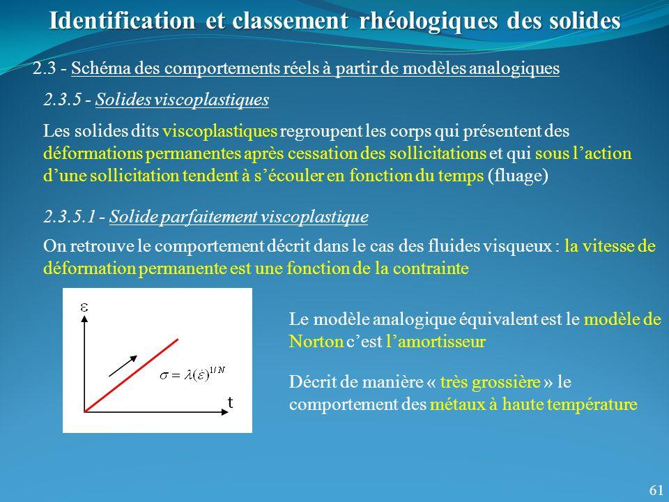 61 Identification et classement rhéologiques des solides 2.3 - Schéma des comportements réels à partir de modèles analogiques 2.3.5 - Solides viscopla