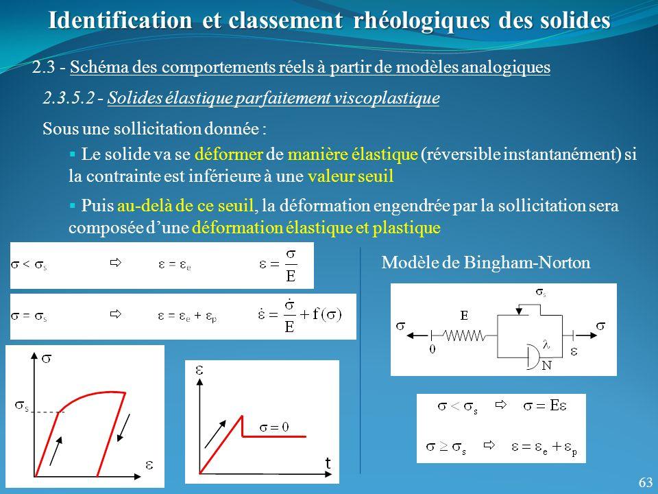 63 Identification et classement rhéologiques des solides 2.3 - Schéma des comportements réels à partir de modèles analogiques 2.3.5.2 - Solides élastique parfaitement viscoplastique Sous une sollicitation donnée : Le solide va se déformer de manière élastique (réversible instantanément) si la contrainte est inférieure à une valeur seuil Puis au-delà de ce seuil, la déformation engendrée par la sollicitation sera composée dune déformation élastique et plastique Modèle de Bingham-Norton
