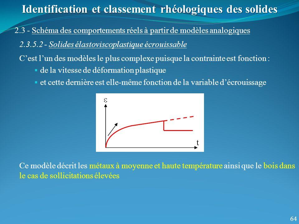 64 Identification et classement rhéologiques des solides 2.3 - Schéma des comportements réels à partir de modèles analogiques 2.3.5.2 - Solides élasto