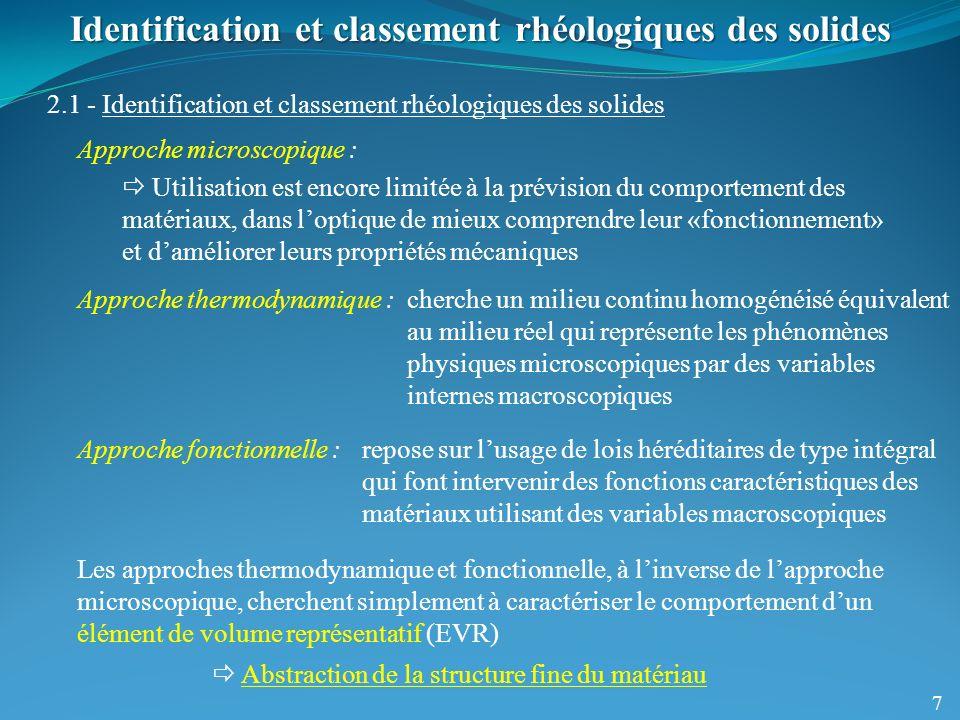 7 Approche microscopique : Identification et classement rhéologiques des solides 2.1 - Identification et classement rhéologiques des solides Utilisati