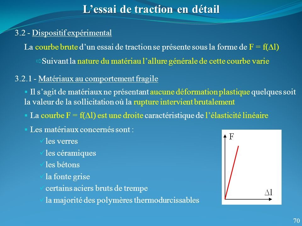 70 Lessai de traction en détail 3.2 - Dispositif expérimental La courbe brute dun essai de traction se présente sous la forme de F = f( l) Suivant la nature du matériau lallure générale de cette courbe varie 3.2.1 - Matériaux au comportement fragile Il sagit de matériaux ne présentant aucune déformation plastique quelques soit la valeur de la sollicitation où la rupture intervient brutalement Les matériaux concernés sont : La courbe F = f( l) est une droite caractéristique de lélasticité linéaire les verres les céramiques les bétons la majorité des polymères thermodurcissables la fonte grise certains aciers bruts de trempe