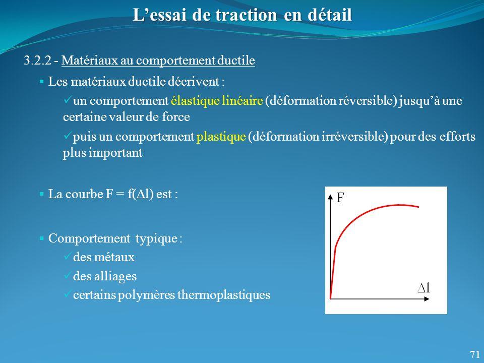 71 Lessai de traction en détail 3.2.2 - Matériaux au comportement ductile Les matériaux ductile décrivent : un comportement élastique linéaire (déformation réversible) jusquà une certaine valeur de force puis un comportement plastique (déformation irréversible) pour des efforts plus important Comportement typique : des métaux des alliages certains polymères thermoplastiques La courbe F = f( l) est :
