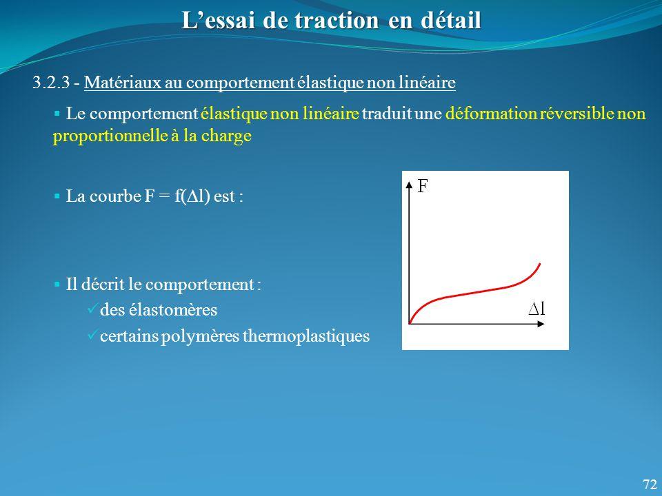 72 Lessai de traction en détail 3.2.3 - Matériaux au comportement élastique non linéaire Le comportement élastique non linéaire traduit une déformation réversible non proportionnelle à la charge Il décrit le comportement : des élastomères certains polymères thermoplastiques La courbe F = f( l) est :