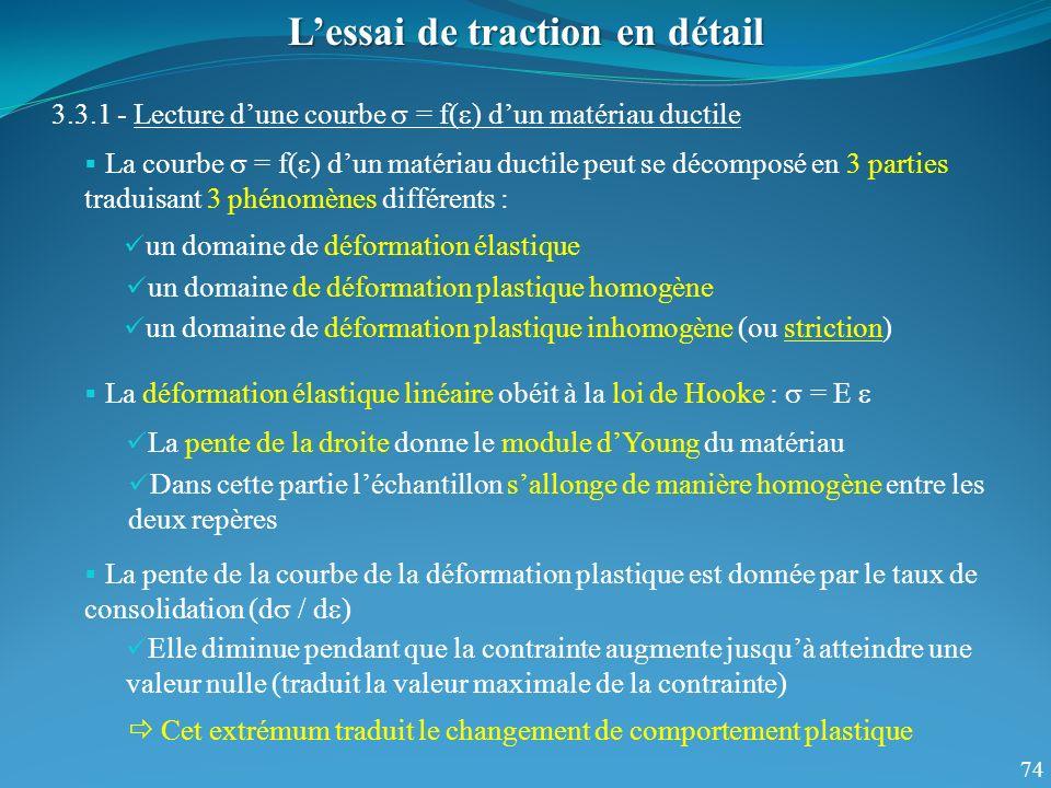 74 Lessai de traction en détail 3.3.1 - Lecture dune courbe = f( ) dun matériau ductile La courbe = f( ) dun matériau ductile peut se décomposé en 3 parties traduisant 3 phénomènes différents : un domaine de déformation élastique La déformation élastique linéaire obéit à la loi de Hooke : = E La pente de la courbe de la déformation plastique est donnée par le taux de consolidation (d / d ) un domaine de déformation plastique homogène un domaine de déformation plastique inhomogène (ou striction) La pente de la droite donne le module dYoung du matériau Dans cette partie léchantillon sallonge de manière homogène entre les deux repères Elle diminue pendant que la contrainte augmente jusquà atteindre une valeur nulle (traduit la valeur maximale de la contrainte) Cet extrémum traduit le changement de comportement plastique