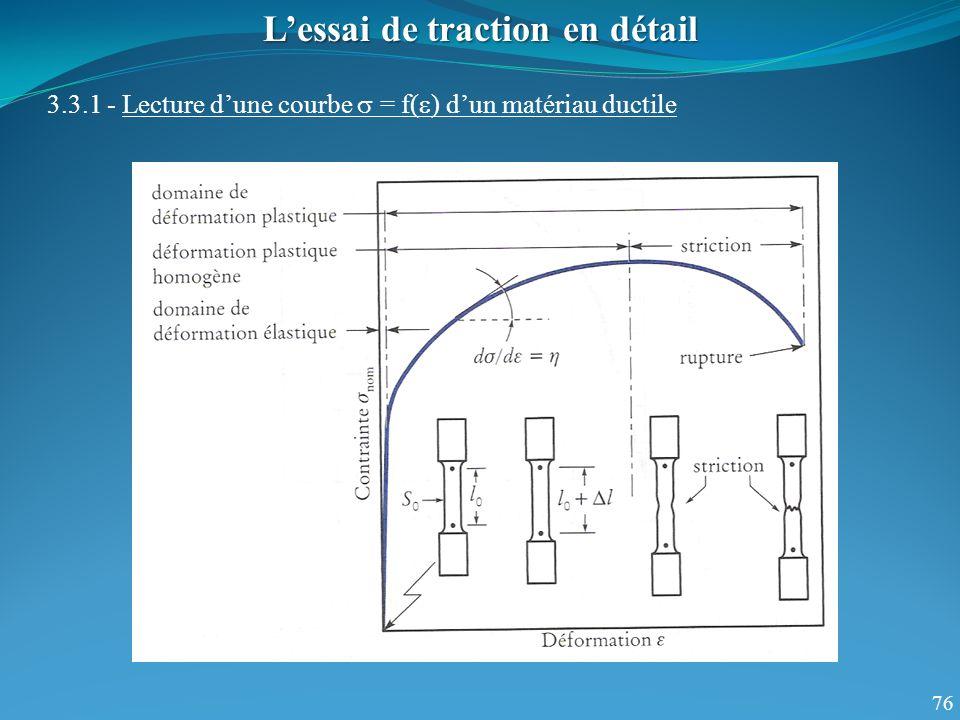 76 Lessai de traction en détail 3.3.1 - Lecture dune courbe = f( ) dun matériau ductile
