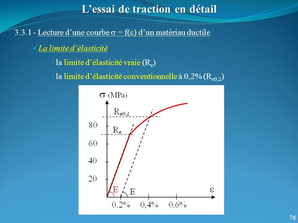 78 Lessai de traction en détail 3.3.1 - Lecture dune courbe = f( ) dun matériau ductile La limite délasticité - la limite délasticité vraie (R e ) - la limite délasticité conventionnelle à 0,2% (R e0,2 )