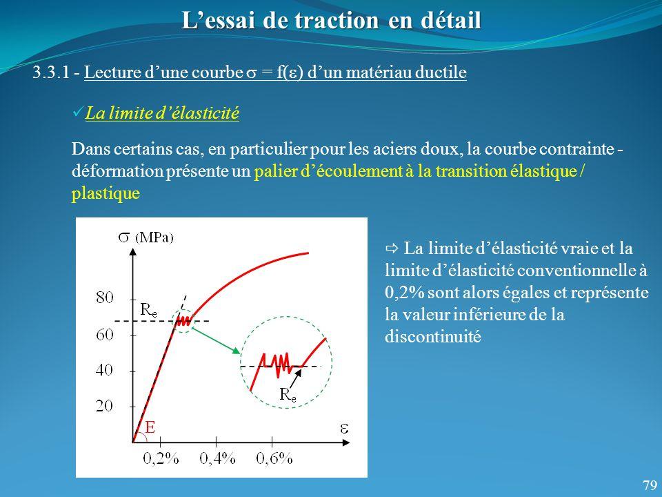 79 Lessai de traction en détail 3.3.1 - Lecture dune courbe = f( ) dun matériau ductile La limite délasticité Dans certains cas, en particulier pour les aciers doux, la courbe contrainte - déformation présente un palier découlement à la transition élastique / plastique La limite délasticité vraie et la limite délasticité conventionnelle à 0,2% sont alors égales et représente la valeur inférieure de la discontinuité