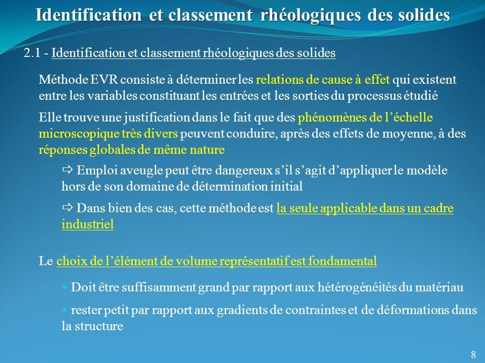 8 Identification et classement rhéologiques des solides 2.1 - Identification et classement rhéologiques des solides Emploi aveugle peut être dangereux